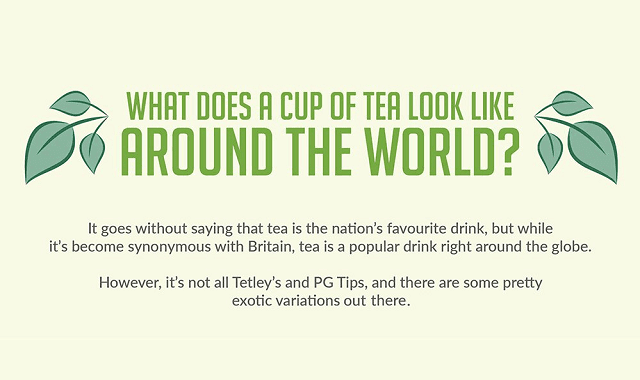 What Does A Cup Of Tea Look Like Around The World?