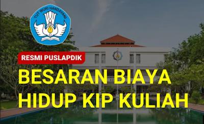 Kartu Indonesia Pintar Kuliah – RESMI, BIAYA HIDUP KIP KULIAH 2021 DI SELURUH INDONESIA NAIK!!!!!!!!