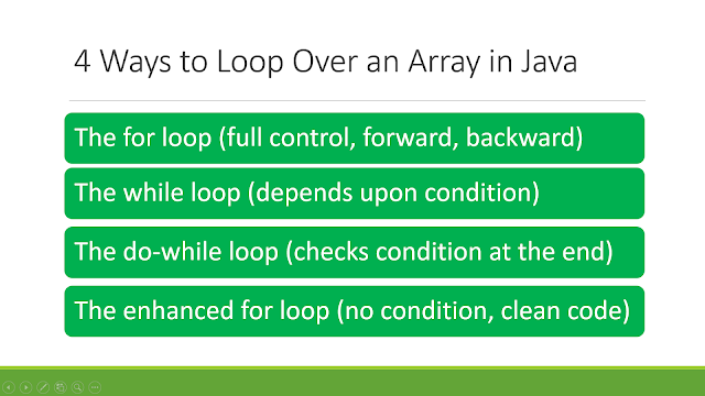 How to loop through an array in Java
