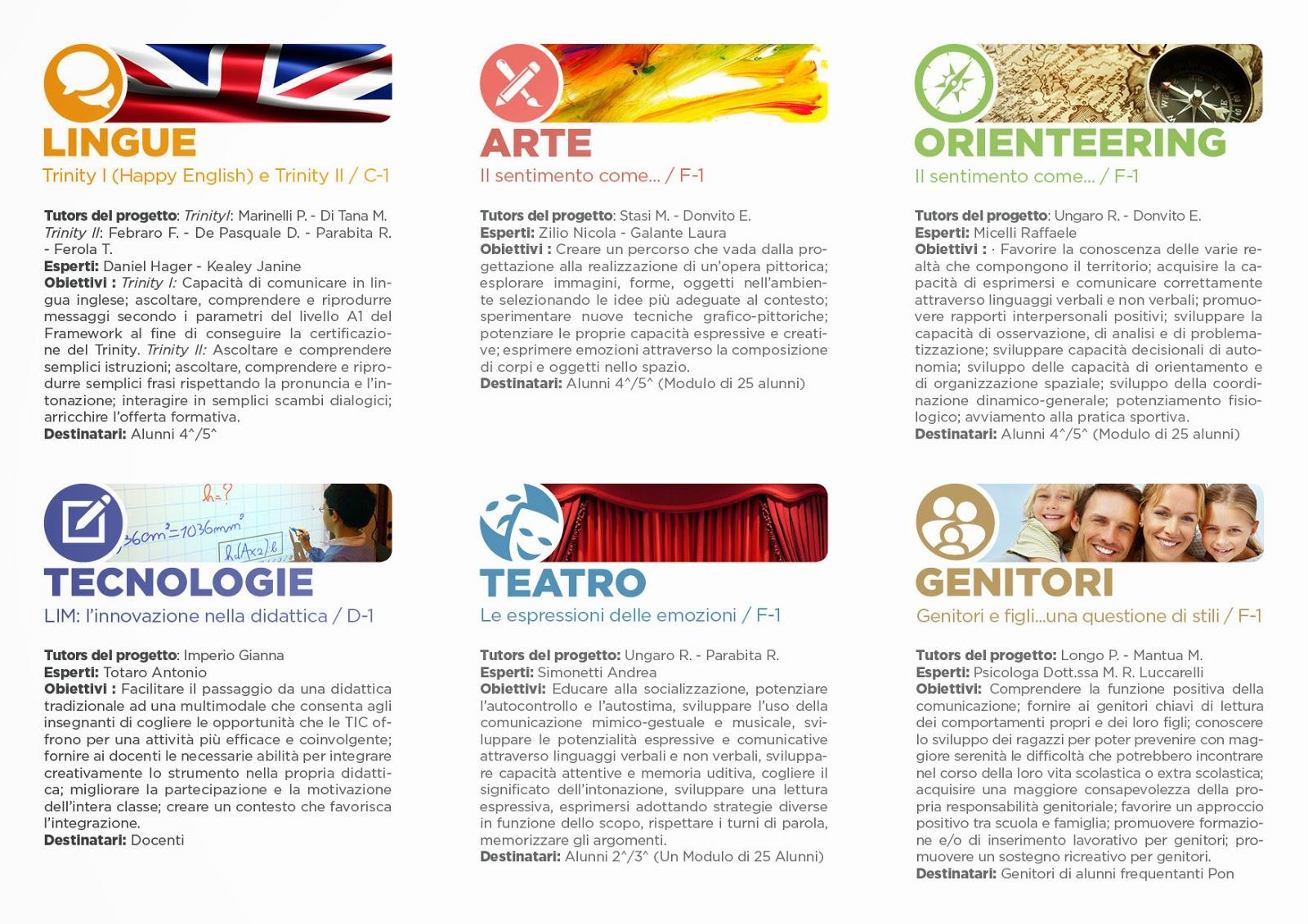 "PON XIII Circolo Didattico ""Sandro Pertini"" Taranto ..."