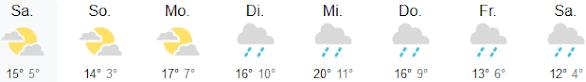 Wetter in Ketsch vom 16.10.2021 bis 23.10.2021