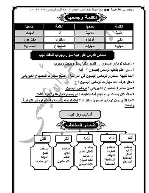 مذكرة لغة عربية الصف الثاني الابتدائي ترم اول لعام 2021