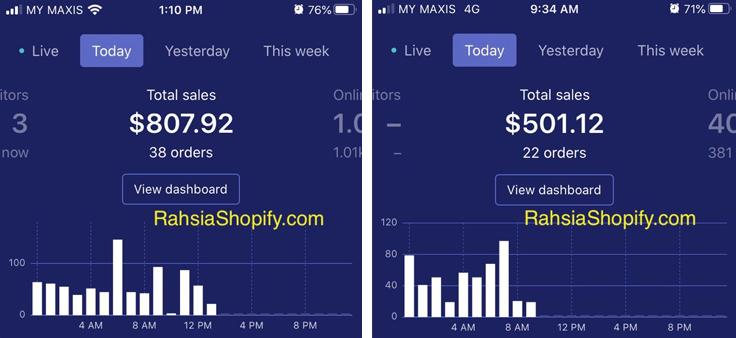 Panduan Lengkap Video Tutorial Membina Bisnes Dropship Guna Shopify