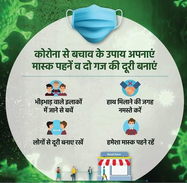 Quotes On Coronavirus in Hindi