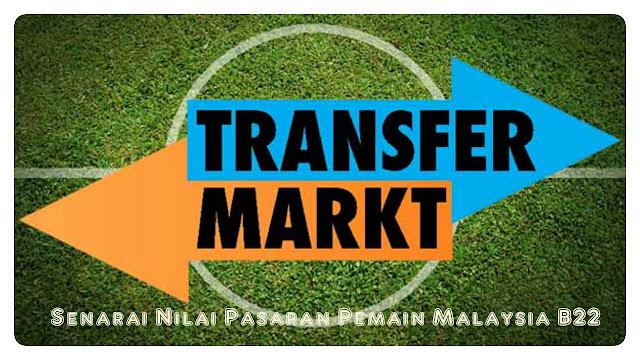 Senarai Nilai Pasaran Pemain Malaysia B22 Sukan SEA 2017