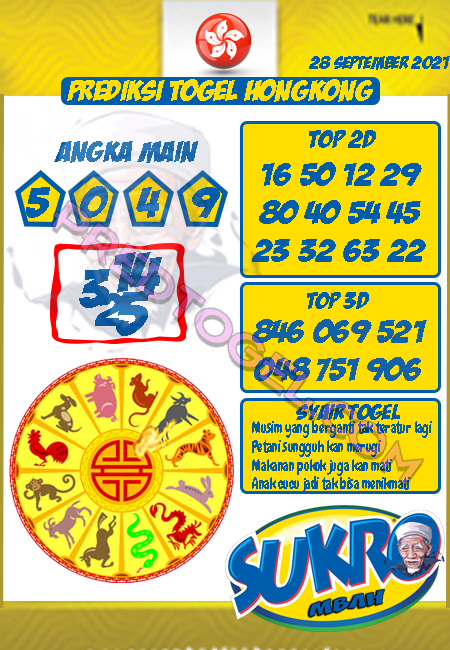 Pred Mbah Sukro Togel Hk Selasa 28 September 2021