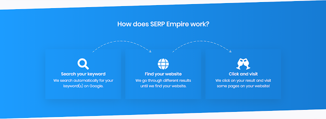 SERP Empire Process