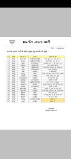 #JaunpurLive : भाजपा ने जारी की ब्लाक प्रमुख प्रत्याशियों की सूची