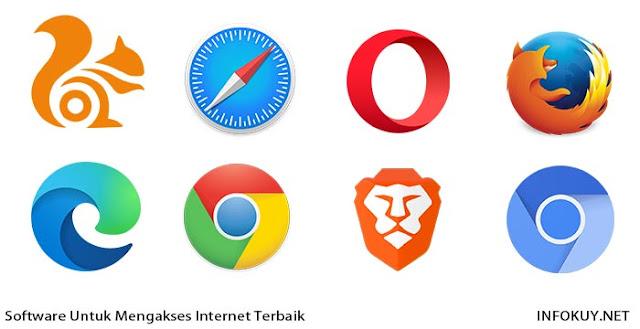 Software Untuk Mengakses Internet Terbaik 2020