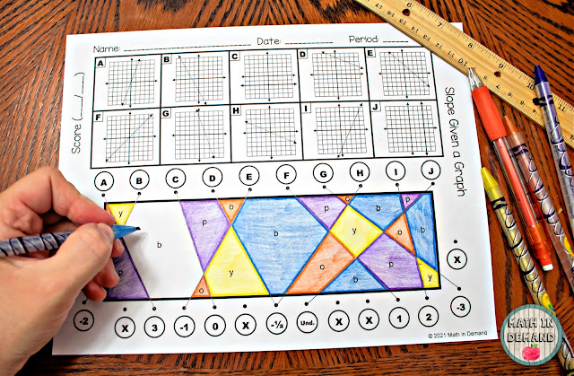 Math Stained Glass Worksheets