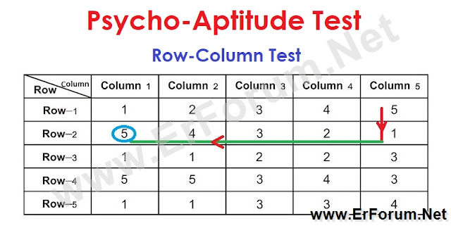Table-Test-Row-column-test