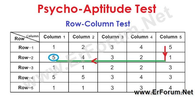 pysco test
