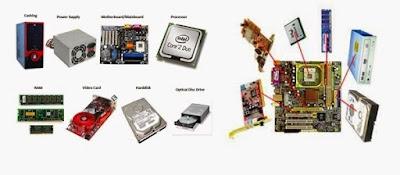 Komponen dari Komputer