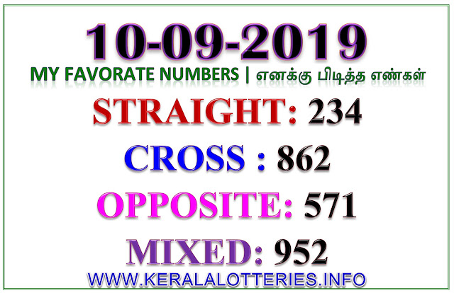 Kerala Lottery Result Guessing Sthree Sakthi SS-174 Favorite Numbers 10.09.2019