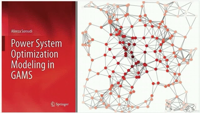 Energy and Power System Optimization in GAMS (All levels)