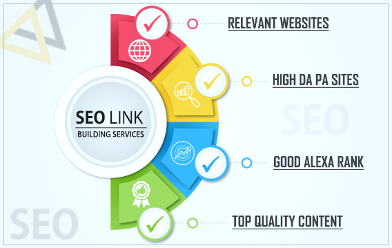 How to Get More Effective and Efficient Link Building SEO Services