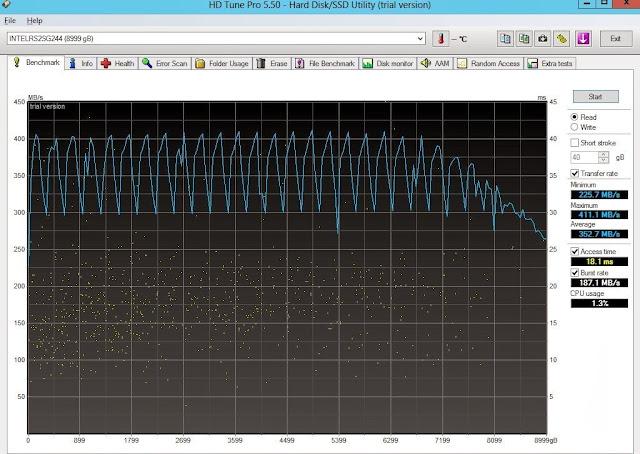 Volume RAID-5 com 4 HDs Seagate ST3000DM001
