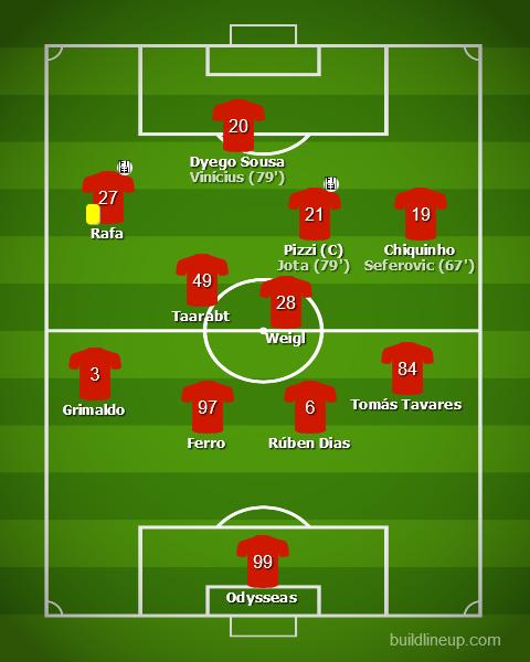 Benfica vs Shakhtar - Liga Europa 2019/20
