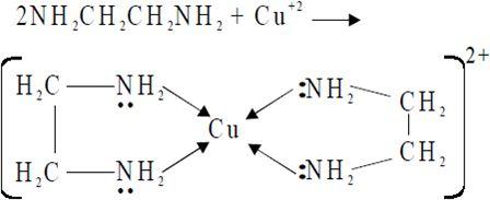 CHEM BRAINS: Coordination Compounds Five Marks