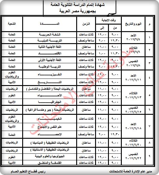جدول إمتحانات الثانويه العامه 2017 أخر العام - الجدول والرسمى بعد التعديلات