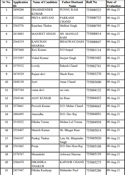 Roll Number Wise Evaluation Schedule for the Post of Steno Typist Post Code-755:-HPSSC Hamirpur