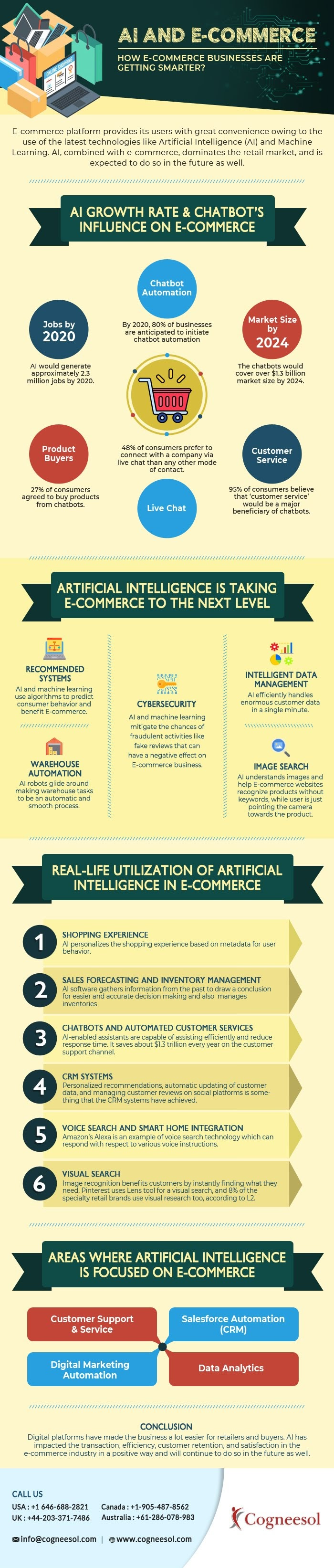AI and E-commerce: How E-commerce Businesses are Getting Smarter? #infographic