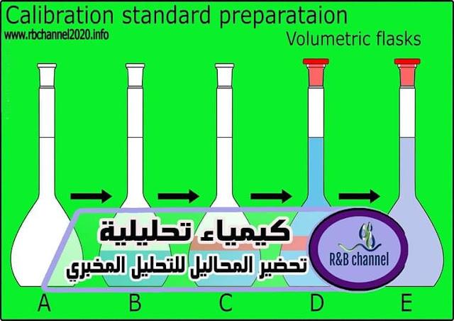 كيمياء تحليلية - تحضير المحاليل وطريقة جمع العينات