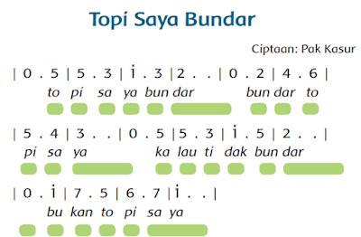 Topi Saya Bundar www.jokowidodo-marufamin.com