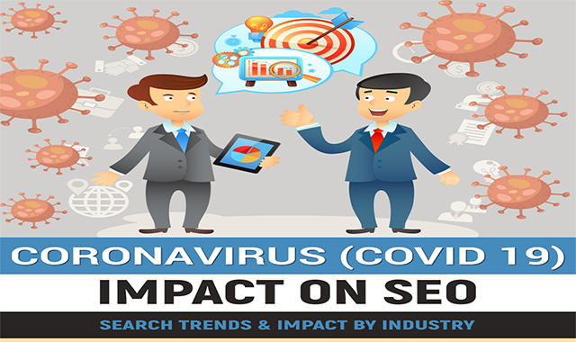 Coronavirus (Covid 19) For SEO Effect #Infographic