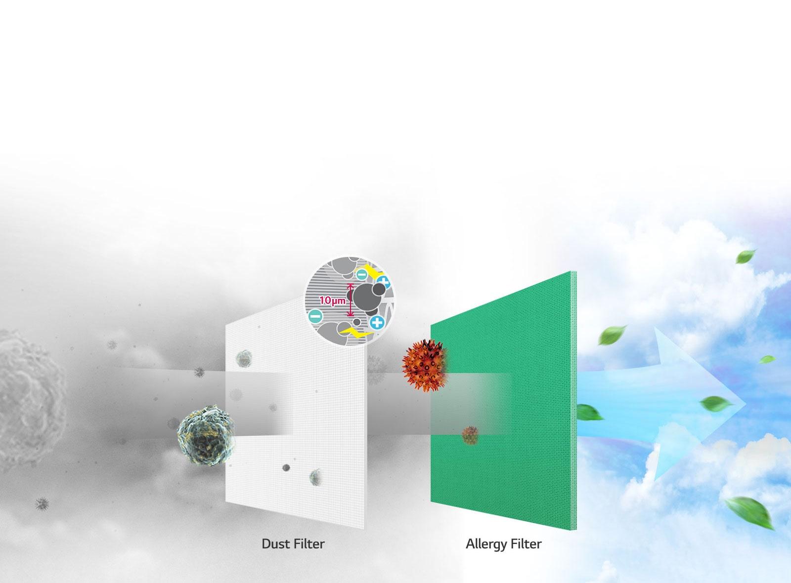 AC Inverter LG Dual Cool with Watt Control-Eco