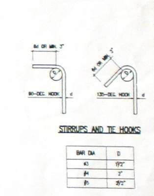 Standard Tie and Stirrup Hooks