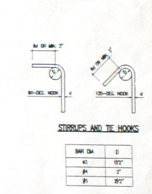 Standard Tie and Stirrup Hooks