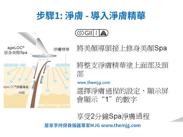NuSkin Galvanic SPA 臉部SPA機 台灣