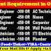 GULF JOBS - Recruitment To Oman