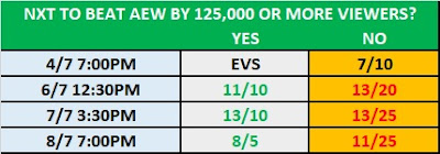 8 July 2020 - NXT and AEW Prop Bet