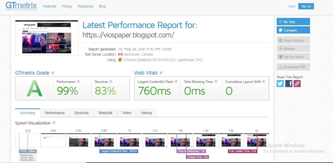 Newspaper9 blogger template web speed test