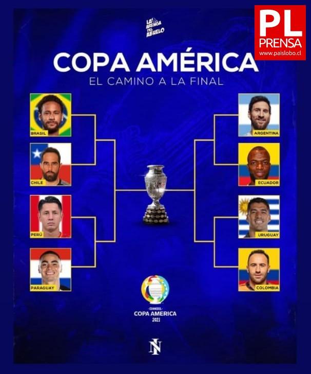 Reporte Deportivo ▶️ 30 de junio 2021