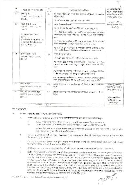 Directorate of Technical Education Board Job circular 2021