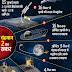 चंद्रयान-2 की लॉन्चिंग कल,16 मिनट में पृथ्वी की कक्षा में पहुंचेगा, इसकी लागत इजराइल से 30% कम