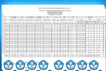 Download Contoh Format Taraf Seraf Pembelajaran SD Otomatis Kelas 1 2 3 4 5 6 Format Excel