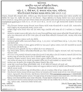 Gujarat Makan Sahay yojna form 2021
