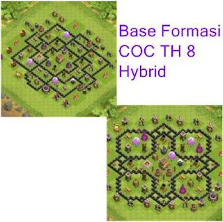 Base Formasi COC TH 8