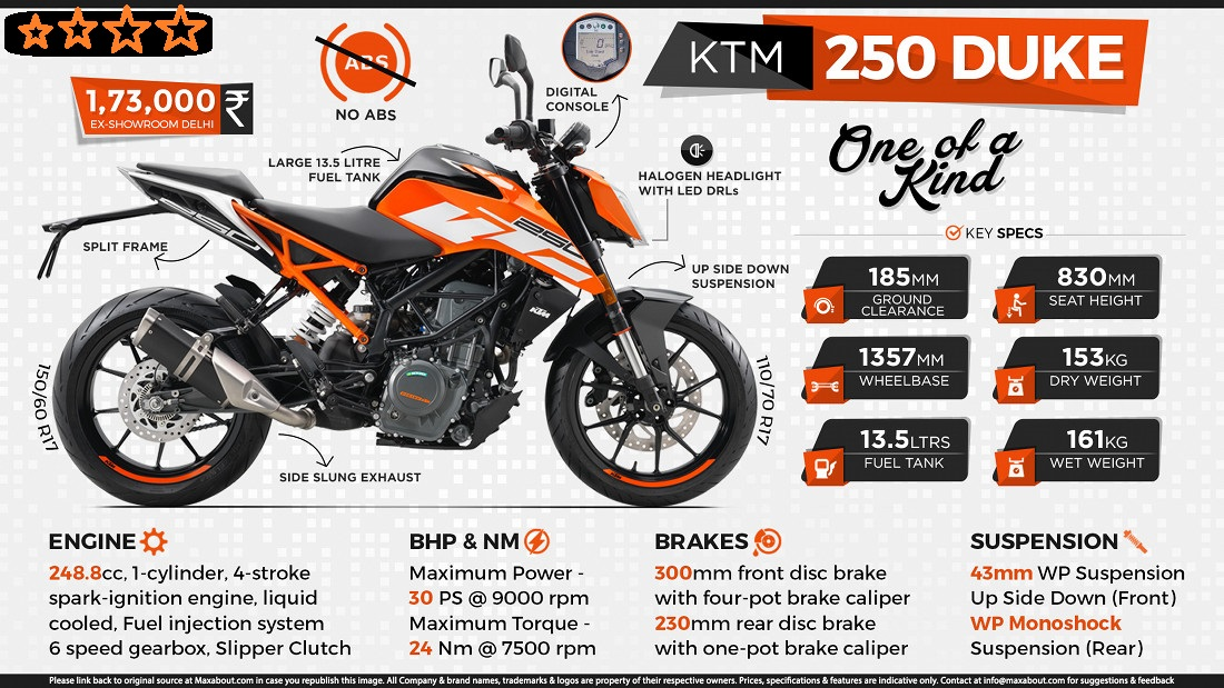 Ktm 250 Duke 2017 Price Specs Review Pics Amp Mileage