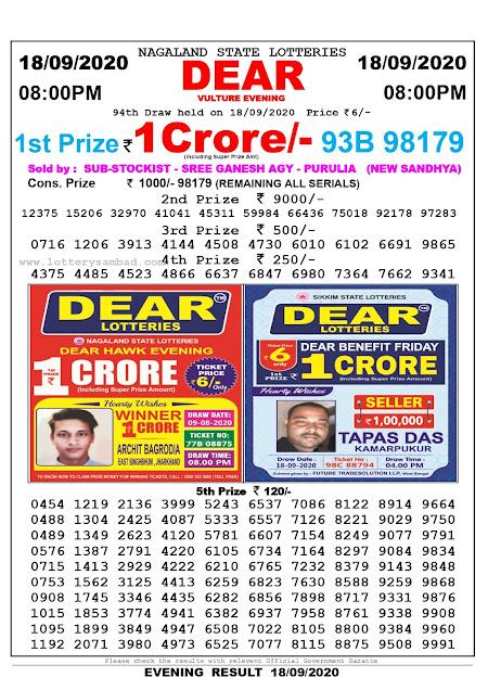 Lottery Sambad Result 18.09.2020 Dear Vulture Evening 8:00 pm