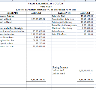 Balance Sheet Format Example 1