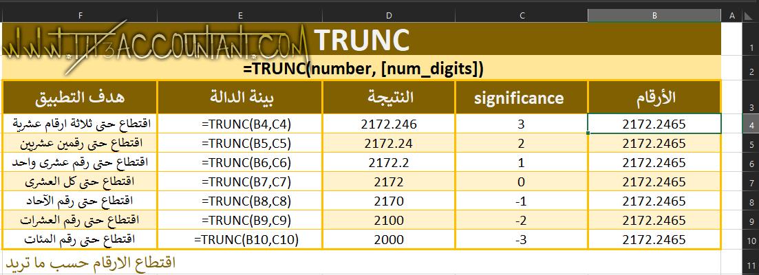 دالة TRUNC