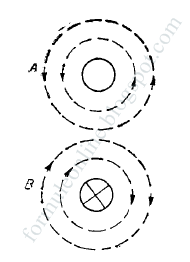 inductia electromagnetica problema rezolvata 32