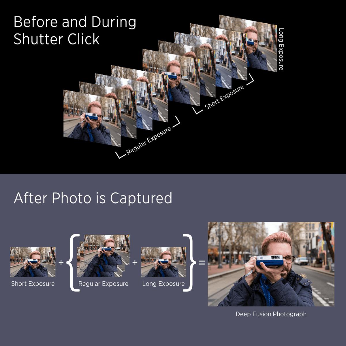 ما هي ميزة Deep Fusion وكيف تعمل وكيف تبدو الصورة بدونها