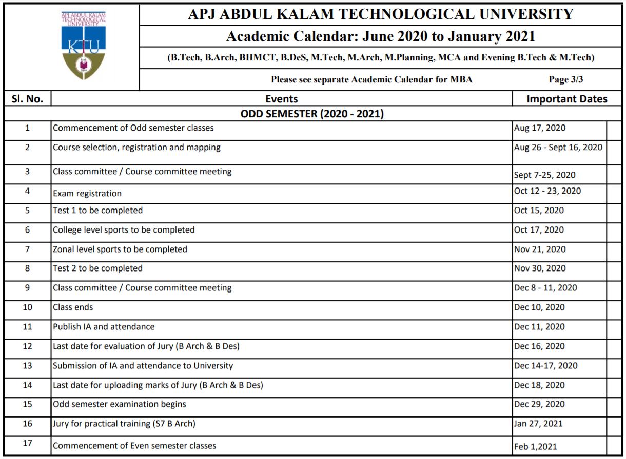 ktu 2020 2021 academic calendar updated