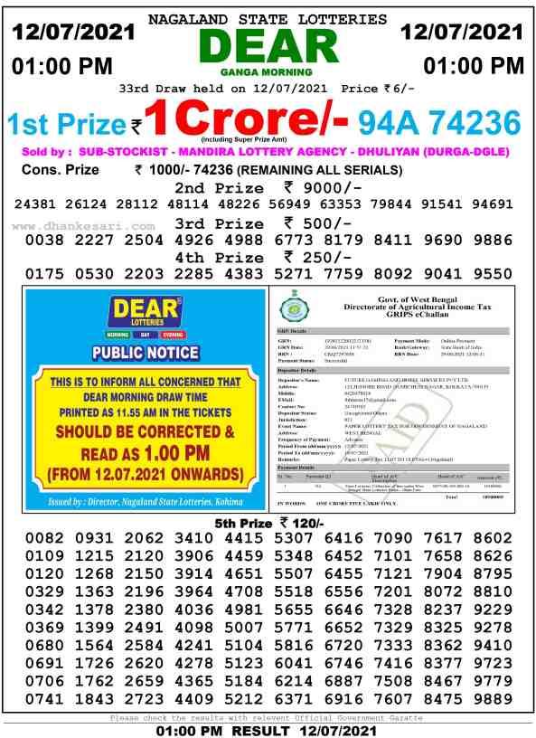 lottery sambad 12.7.2021 morning 1pm